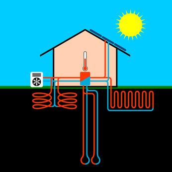 Wärmepumpenheizung, Heizung Sanitär Kämper